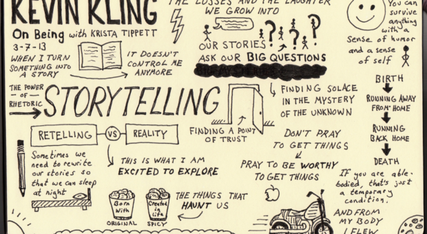 Sketchnotes of Kevin Kling interview